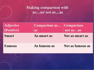 Making comparison with as…as/ not as…as Adjective(Positive) Comparisonas…as C