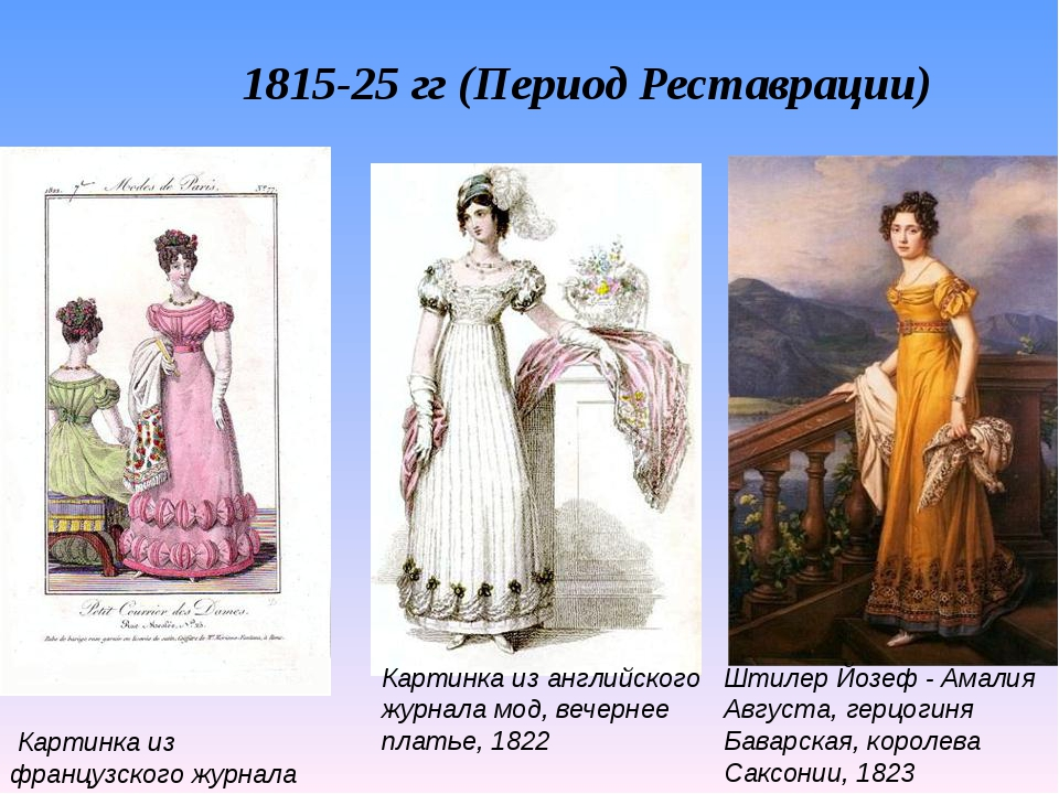 1815-25 гг (Период Реставрации) Картинка из французского журнала мод , 1822...