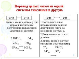 * Перевод целых чисел из одной системы счисления в другую q≠10 q=10 q=10 q≠10