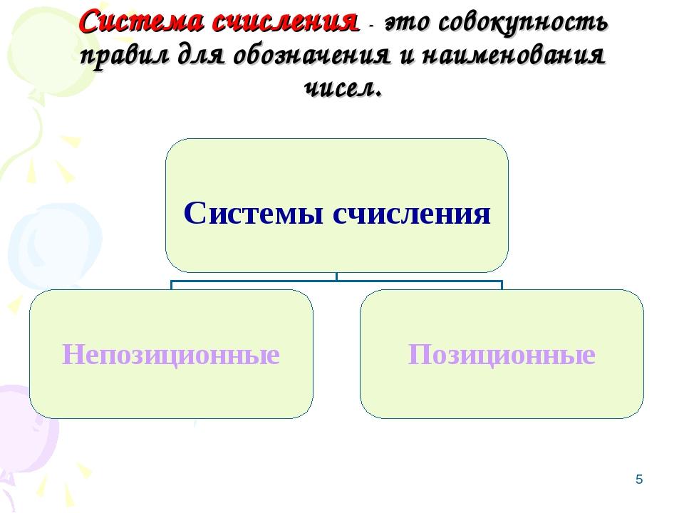 * Система счисления - это совокупность правил для обозначения и наименования...