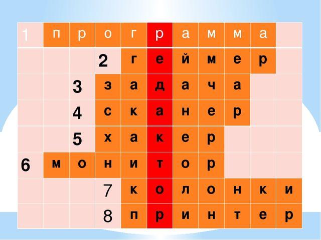 1 п р о г р а м м а 2 г е й м е р 3 з а д а ч а 4 с к а н е р 5 х а к е р 6 м...