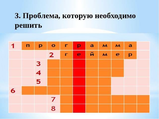 3. Проблема, которую необходимо решить