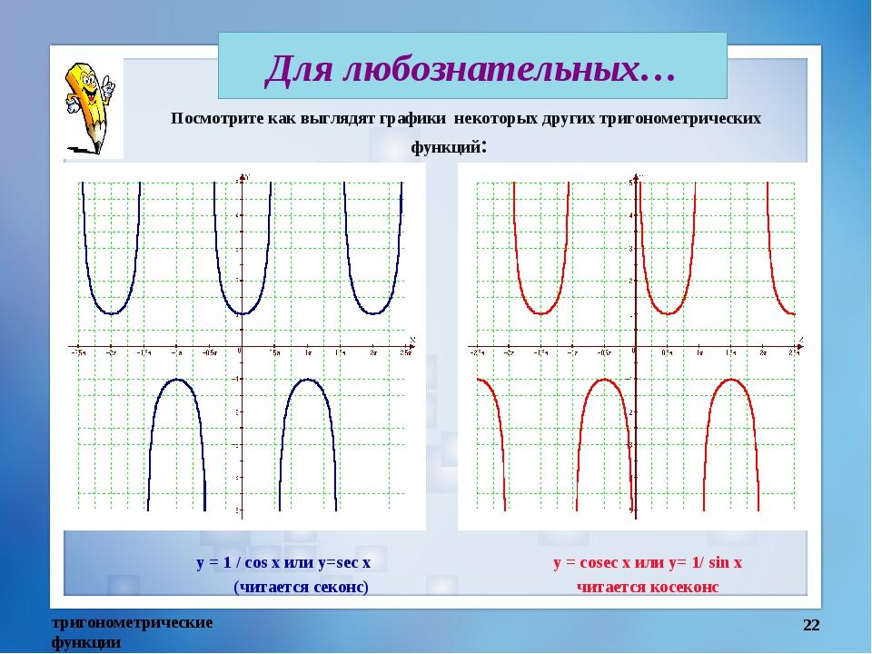 Для любознательных… тригонометрические функции * Посмотрите как выглядят граф...