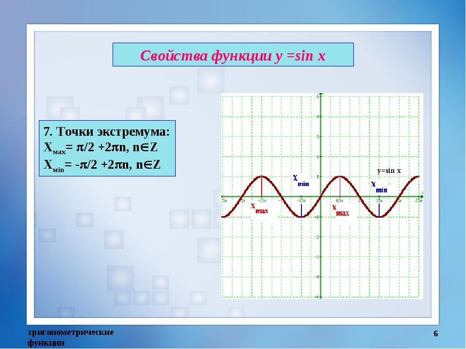 Свойства функции у =sin x тригонометрические функции * 7. Точки экстремума: Х...