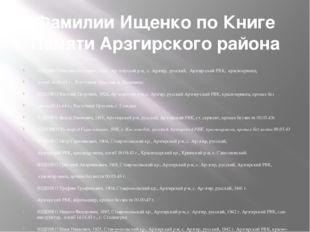 Фамилии Ищенко по Книге Памяти Арзгирского района ИЩЕНКО Михаил Петрович, 192