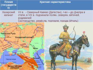 Племя (государство)Краткая характеристика Хазарский каганатVII в. - Северны