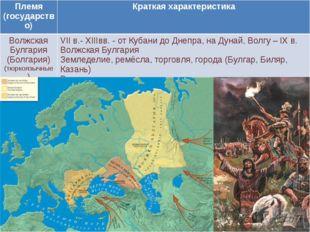 Племя (государство)Краткая характеристика Волжская Булгария (Болгария) (тюрк