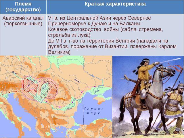 Племя (государство)Краткая характеристика Аварский каганат (тюркоязычные) V...
