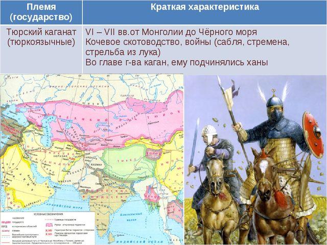 Племя (государство)Краткая характеристика Тюрский каганат (тюркоязычные) VI...