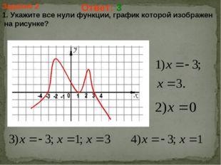 Задание 2 Укажите все нули функции, график которой изображен на рисунке? Отве