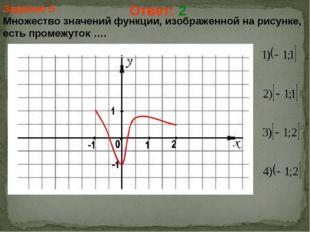 Задание 5 Множество значений функции, изображенной на рисунке, есть промежуто
