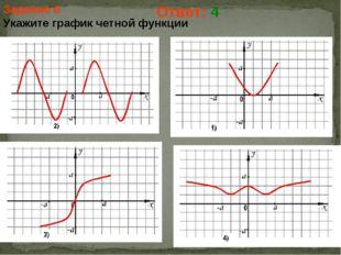 Задание 6 Укажите график четной функции Ответ: 4