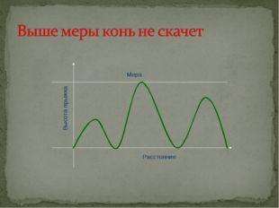 Расстояние Мера Высота прыжка