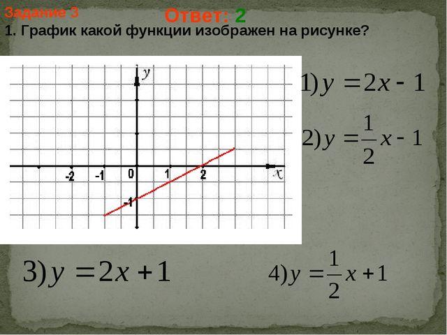 Задание 3 1. График какой функции изображен на рисунке? Ответ: 2