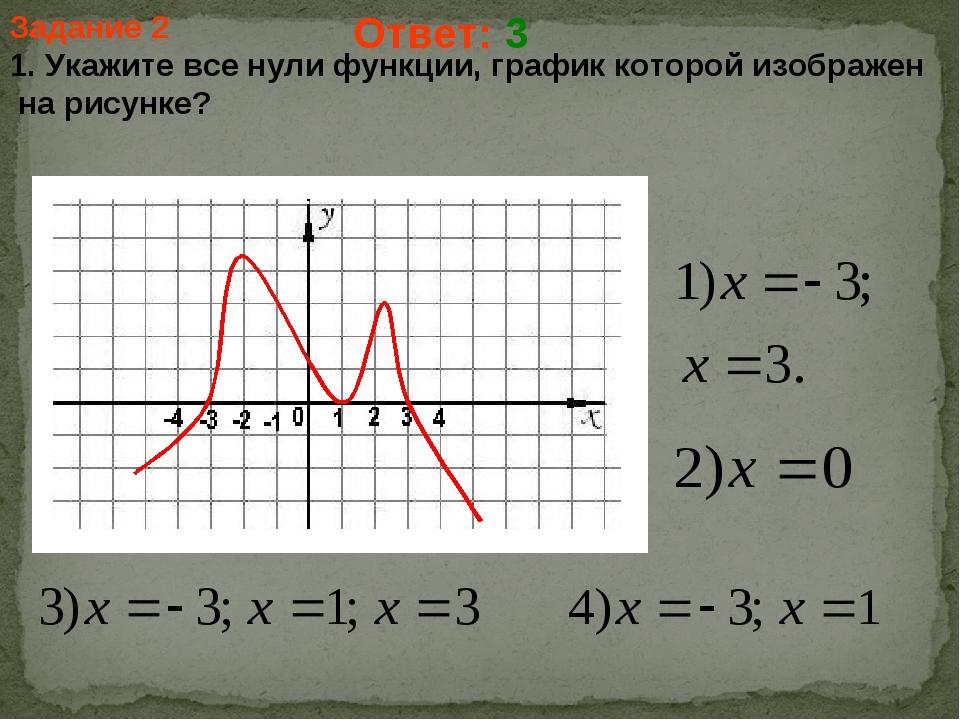 Задание 2 Укажите все нули функции, график которой изображен на рисунке? Отве...