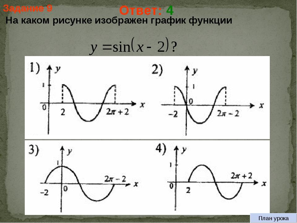 Ответ: 4 План урока