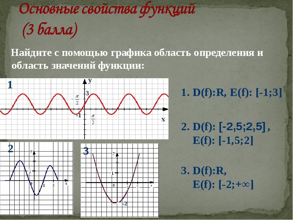 Найдите с помощью графика область определения и область значений функции: 3...