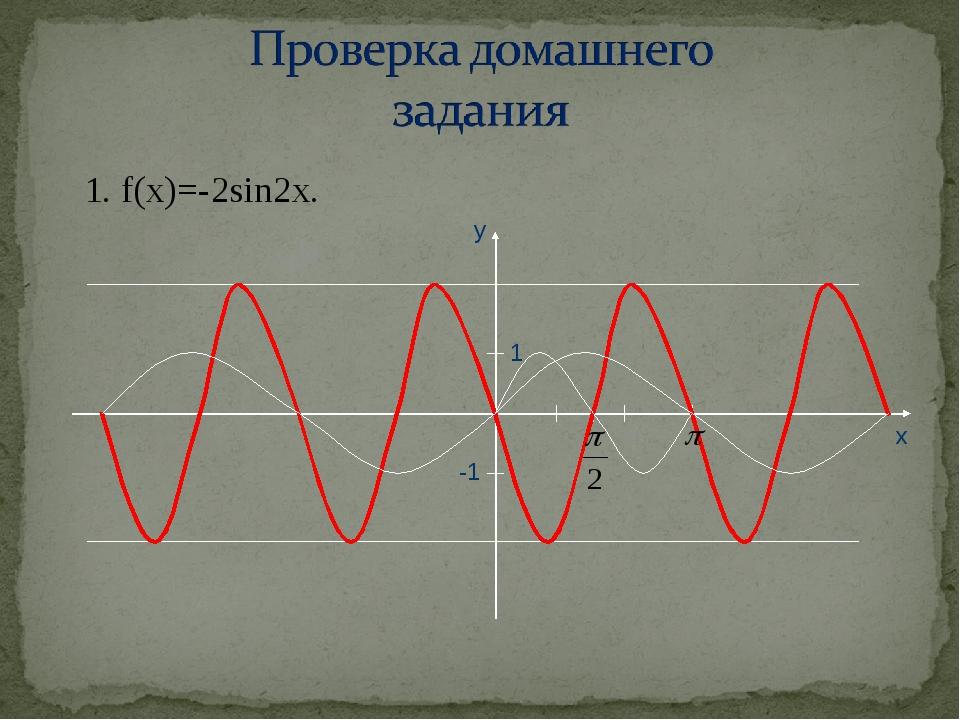 1. f(x)=-2sin2x. 1 -1 x y