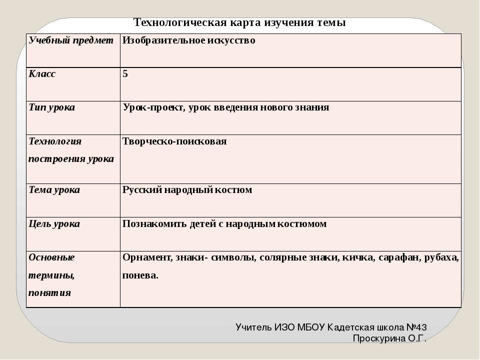 Технологическая карта изучения темы Учитель ИЗО МБОУ Кадетская школа №43 Про...