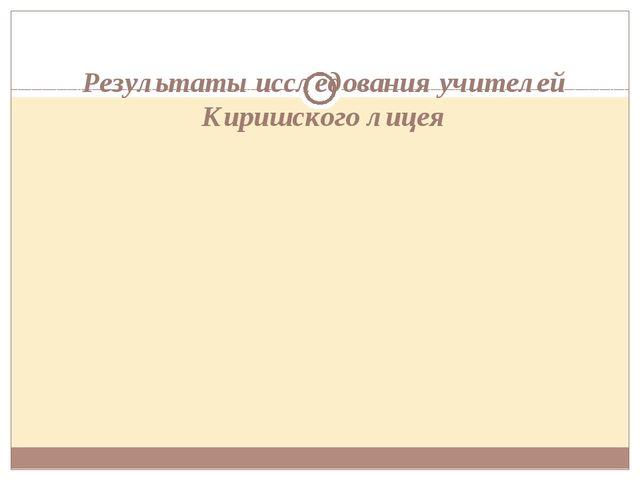 Результаты исследования учителей Киришского лицея