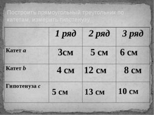 Построить прямоугольный треугольник по катетам, измерить гипотенузу 10 см 13
