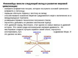 Финикийцы внесли следующий вклад в развитие мировой цивилизации: изобрелиал