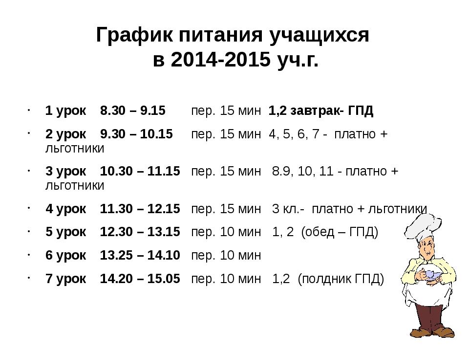 График питания учащихся  в 2014-2015 уч.г.  1 урок    8.30 – 9.15       пер...
