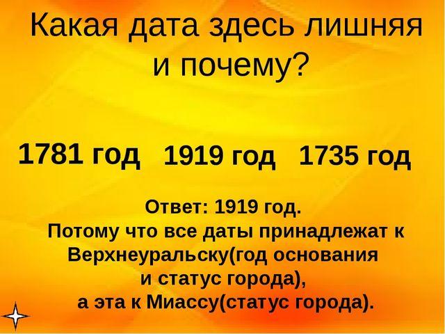 Опишите герб города Троицк