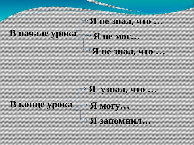 В начале урока В конце урока Я не знал, что … Я не знал, что … Я не мог… Я уз...
