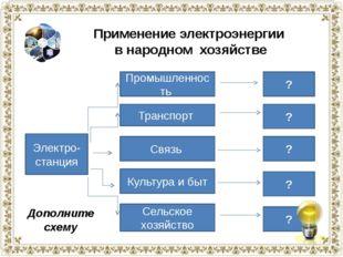 Применение электроэнергии в народном хозяйстве Электро-станция Промышленность