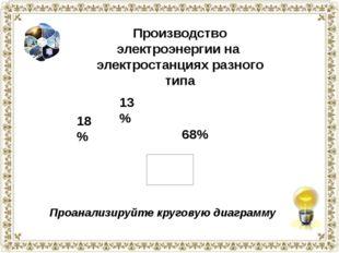 Производство электроэнергии на электростанциях разного типа 68% 18% 13% Проан
