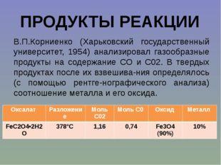 В.П.Корниенко (Харьковский государственный университет, 1954) анализировал г