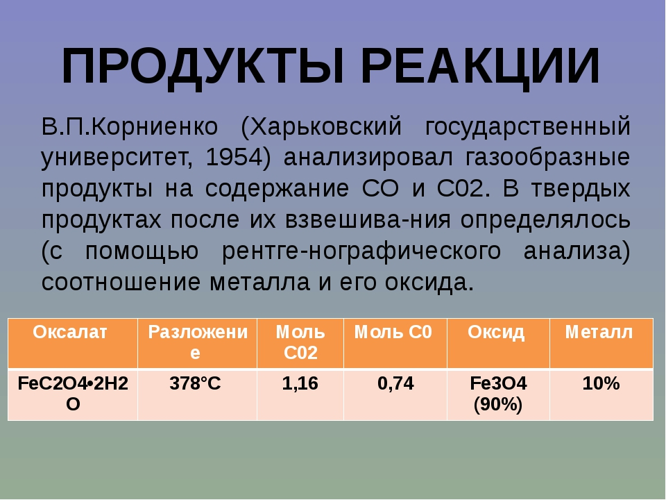 В.П.Корниенко (Харьковский государственный университет, 1954) анализировал г...