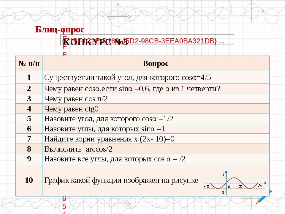 №п/п Вопрос 1 Существует ли такой угол, для которогоcosα=4/5 2 Чему равенcos...