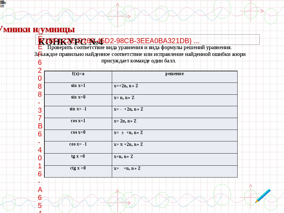 Проверить соответствие вида уравнения и вида формулы решений уравнения. За ка...