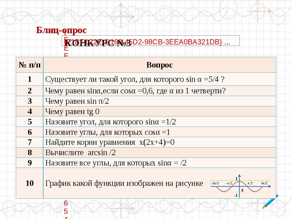 №п/п Вопрос 1 Существует ли такой угол, для которогоsinα=5/4 ? 2 Чему равенs...
