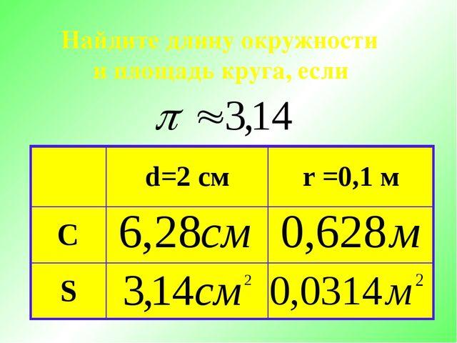 Найдите длину окружности и площадь круга, если d=2 смr =0,1 м С S