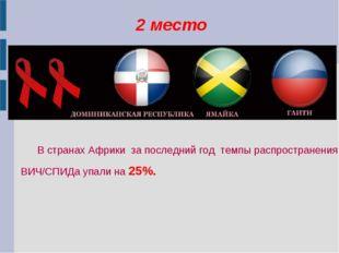 2 место В странах Африки за последний год темпы распространения ВИЧ/СПИДа уп