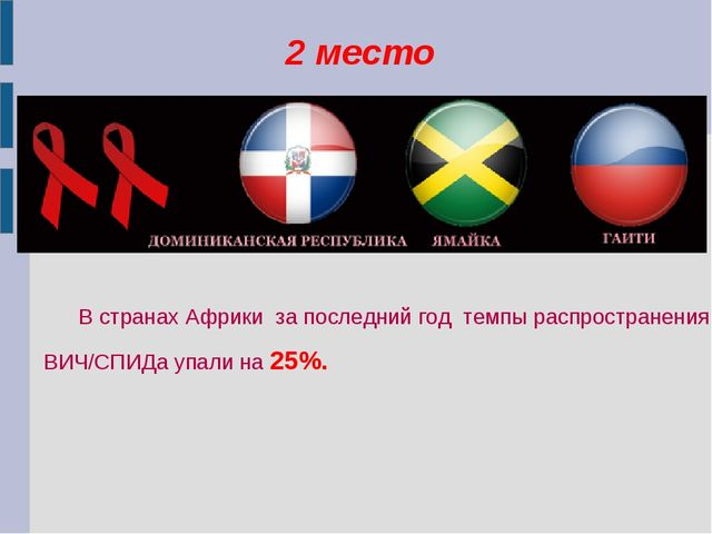 2 место В странах Африки за последний год темпы распространения ВИЧ/СПИДа уп...