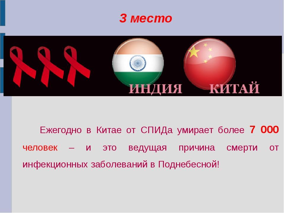3 место Ежегодно в Китае от СПИДа умирает более 7 000 человек – и это ведущая...