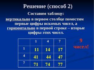 Решение (способ 2) Составим таблицу: вертикально в первом столбце поместим