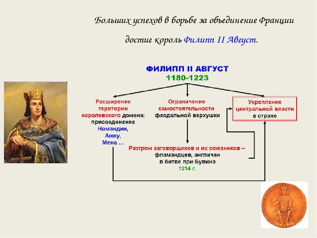 Больших успехов в борьбе за объединение Франции достиг король Филипп II Август.