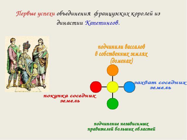 Первые успехи объединения французских королей из династии Капетингов.