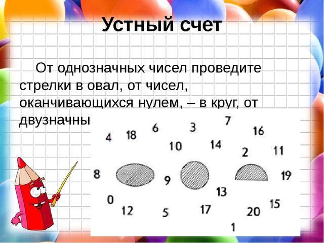 Конспект урока начальная школа21 века работаем с числами