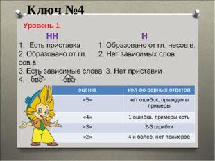 Ключ №4 Уровень 1 оценкакол-во верных ответов «5»нет ошибок, приведены прим