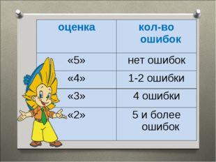 оценкакол-во ошибок «5»нет ошибок «4»1-2 ошибки «3»4 ошибки «2»5 и более