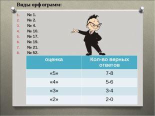 Виды орфограмм: № 1. № 2. № 4. № 10. № 17. № 19. № 21. № 52. оценкаКол-во ве