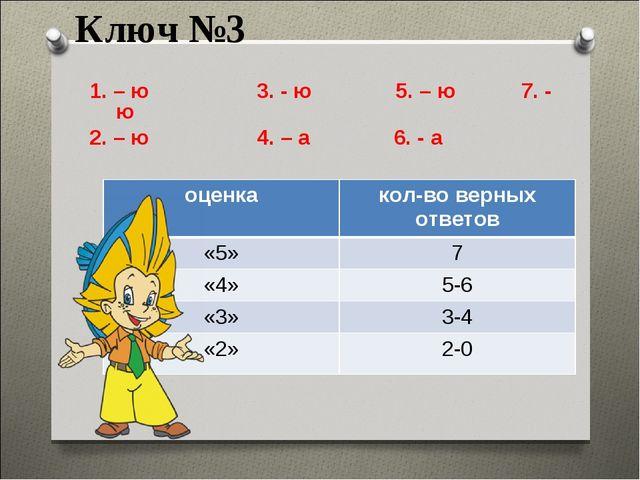 Ключ №3 1. – ю 3. - ю 5. – ю 7. - ю 2. – ю 4. – а 6. - а оценкакол-во верных...