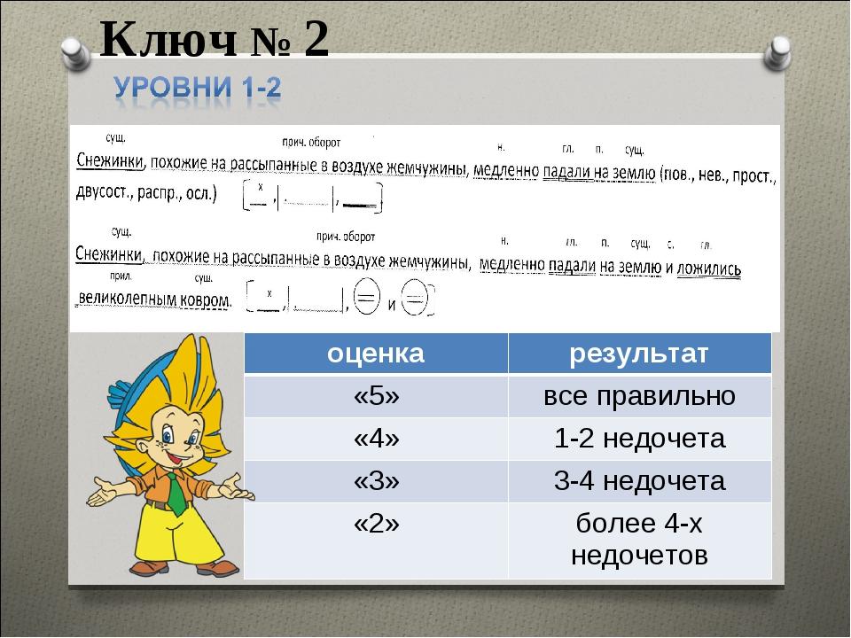 Ключ № 2 оценкарезультат «5»все правильно «4»1-2 недочета «3»3-4 недочета...