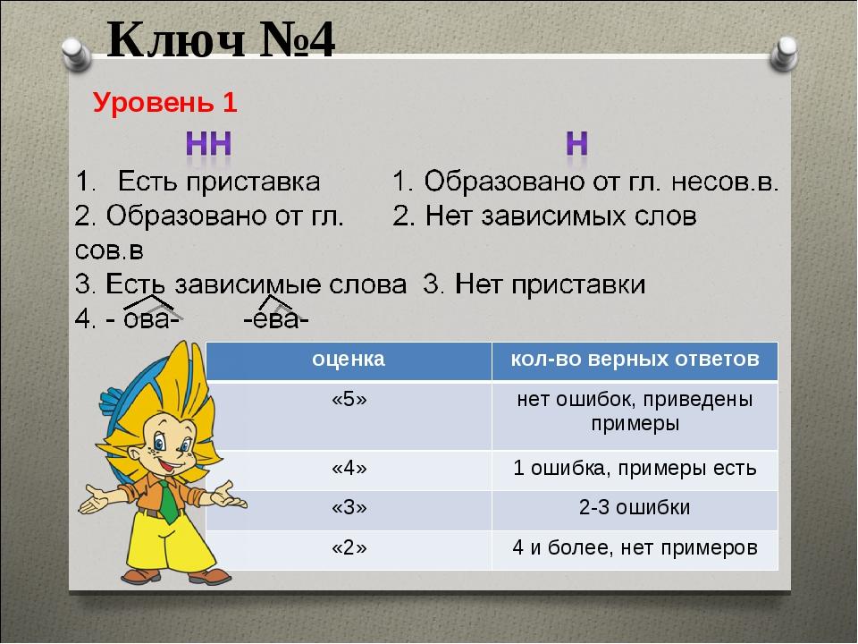 Ключ №4 Уровень 1 оценкакол-во верных ответов «5»нет ошибок, приведены прим...
